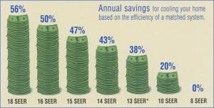 energy-saving-ac