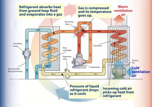 heat-pump-los-angeles